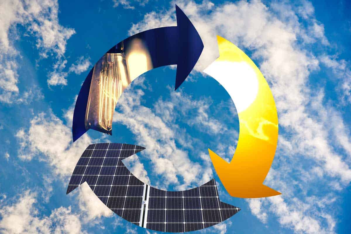 Photovoltaik-Recycling-Solar-Investment